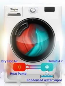 Whirlpool Heatpump labeled